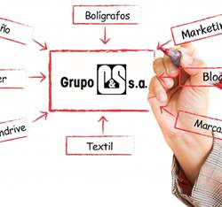 Empresa: Grupo c&s s.a.
