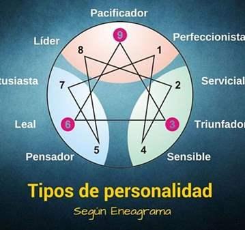 CURSO: GRUPO DE TERAPIA CORPORAL CON ENEAGRAMA
