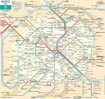 MEETUP: HACER AMIGOS EN PARIS