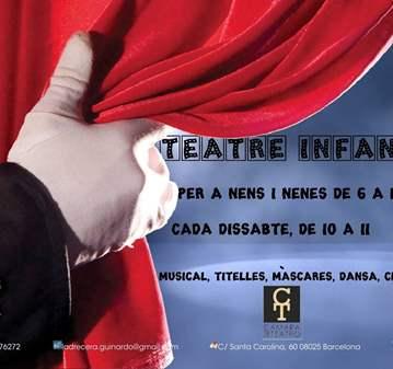 CLASE: TALLER DE TEATRE INFANTIL