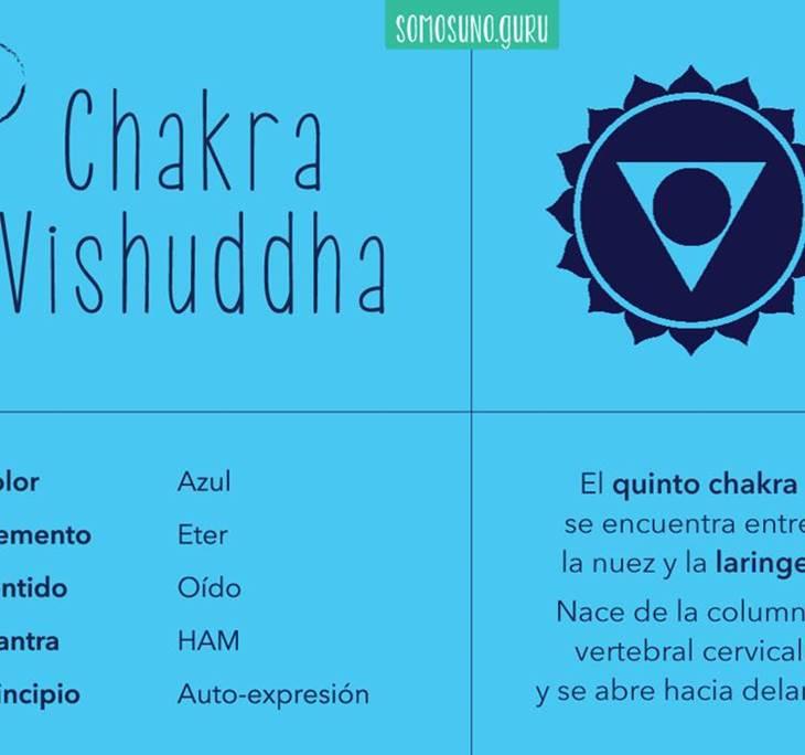 5TO CHACRA MEJORA TU COMUNICACION Y EXIGENCIAS - pic0